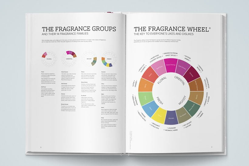 fotw intro - Fragrances of the World 2016